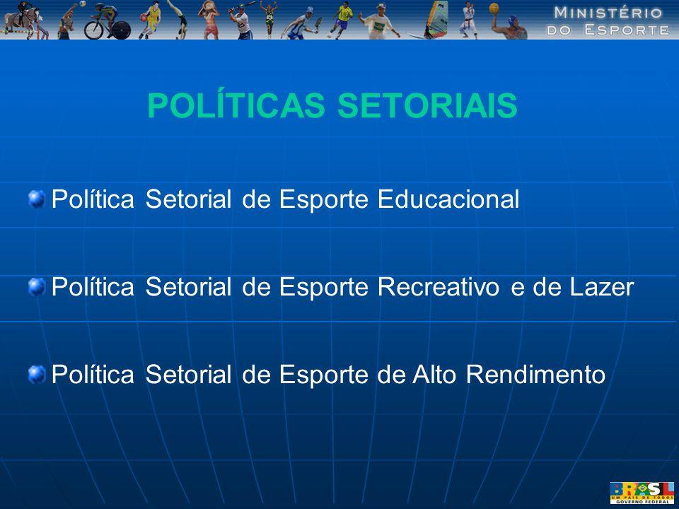 POLÍTICAS SETORIAIS Política Setorial de Esporte Educacional