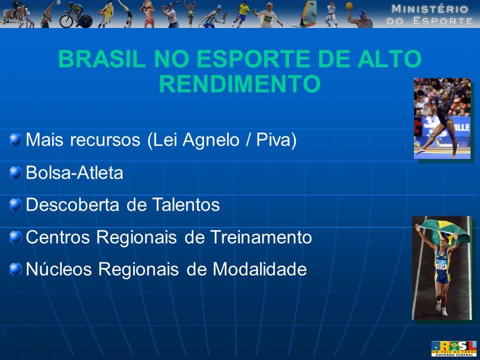 BRASIL NO ESPORTE DE ALTO RENDIMENTO