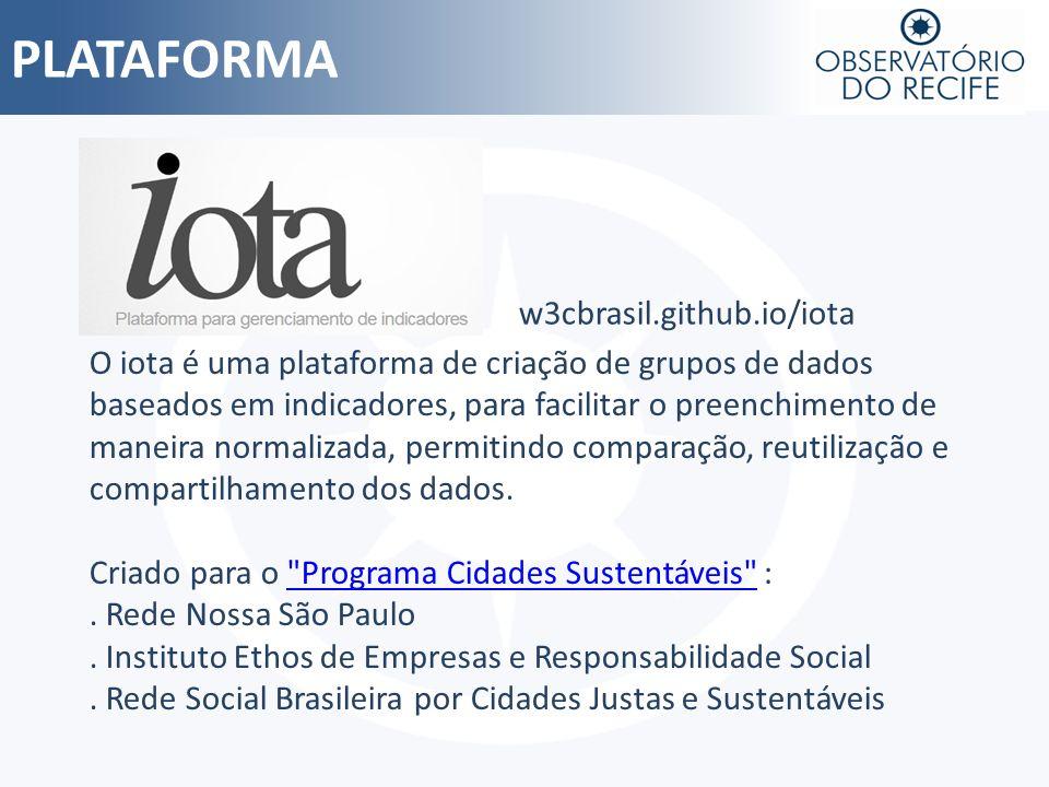PLATAFORMA w3cbrasil.github.io/iota