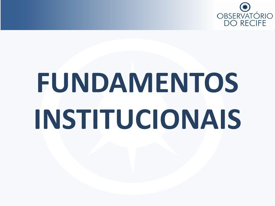 FUNDAMENTOS INSTITUCIONAIS