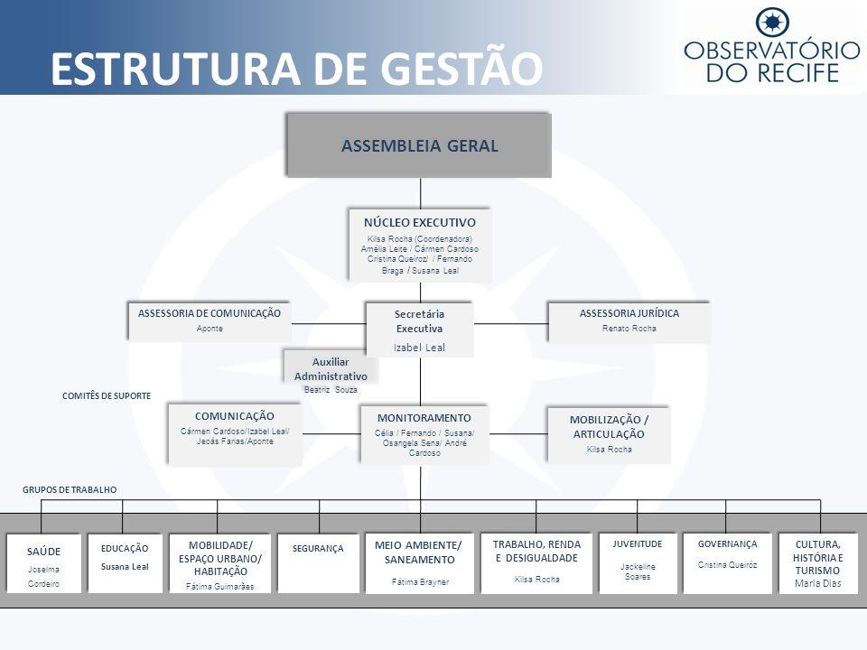 ESTRUTURA DE GESTÃO ASSEMBLEIA GERAL NÚCLEO EXECUTIVO