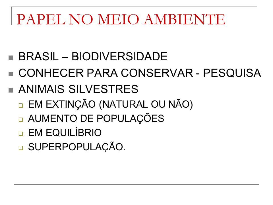 PAPEL NO MEIO AMBIENTE BRASIL – BIODIVERSIDADE