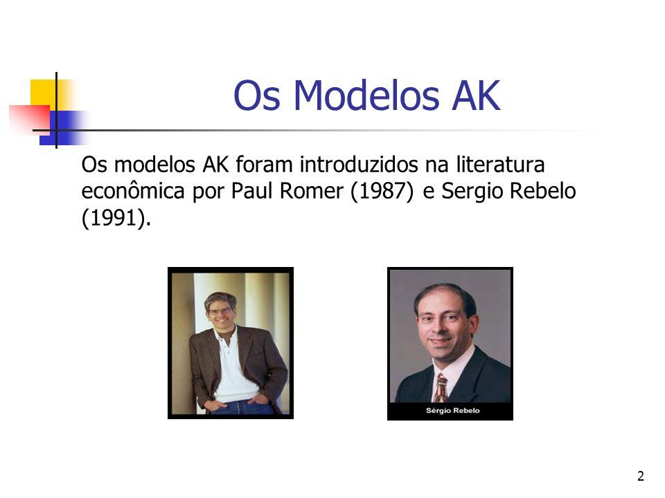 Os Modelos AKOs modelos AK foram introduzidos na literatura econômica por Paul Romer (1987) e Sergio Rebelo (1991).