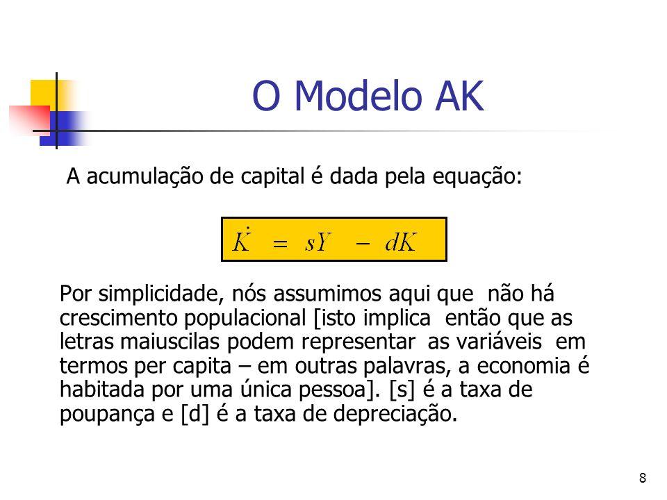 O Modelo AK A acumulação de capital é dada pela equação: