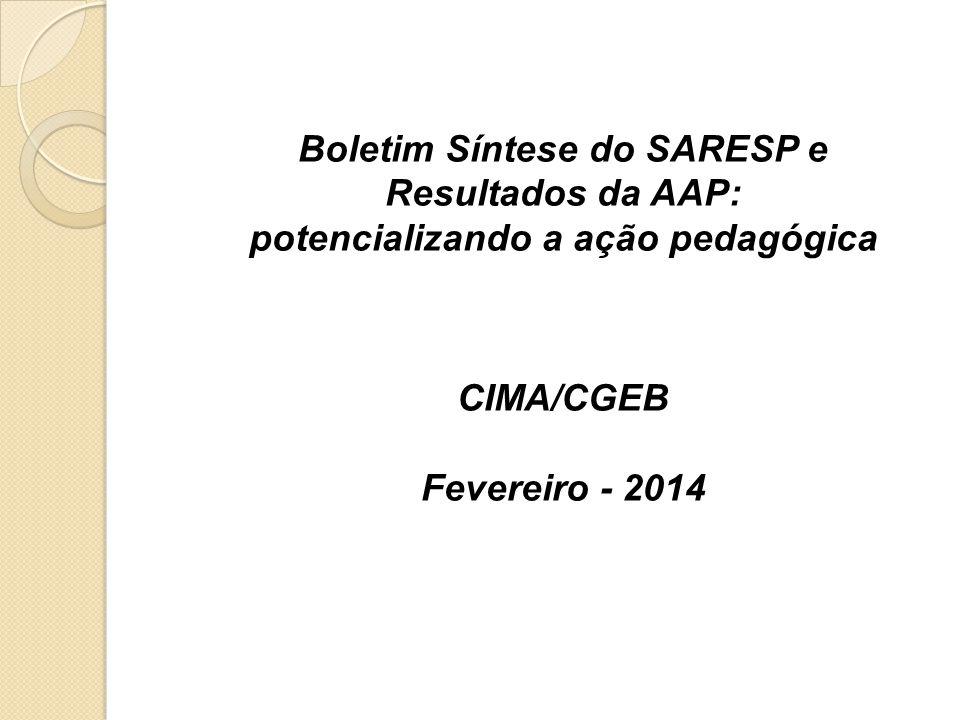 Boletim Síntese do SARESP e potencializando a ação pedagógica
