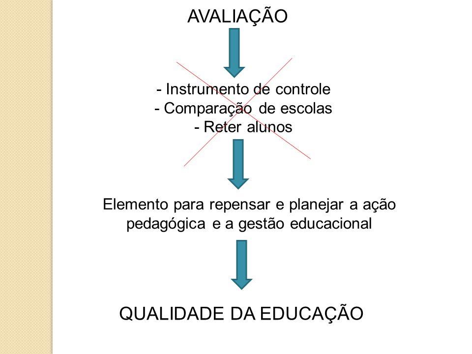 AVALIAÇÃO QUALIDADE DA EDUCAÇÃO - Instrumento de controle