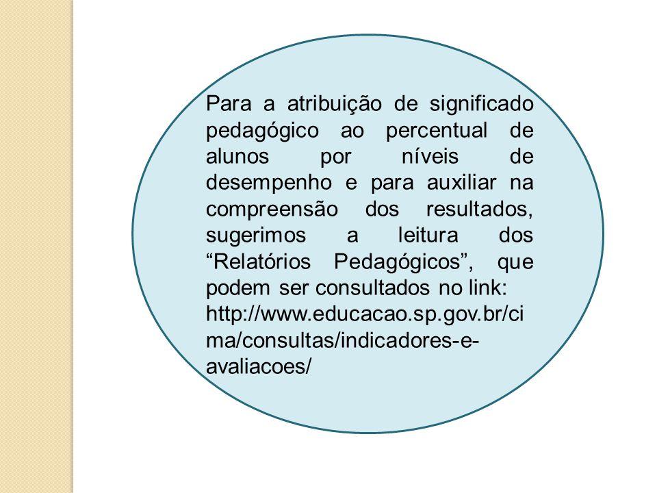 Para a atribuição de significado pedagógico ao percentual de alunos por níveis de desempenho e para auxiliar na compreensão dos resultados, sugerimos a leitura dos Relatórios Pedagógicos , que podem ser consultados no link: