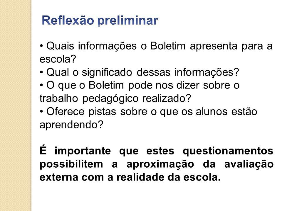Quais informações o Boletim apresenta para a escola
