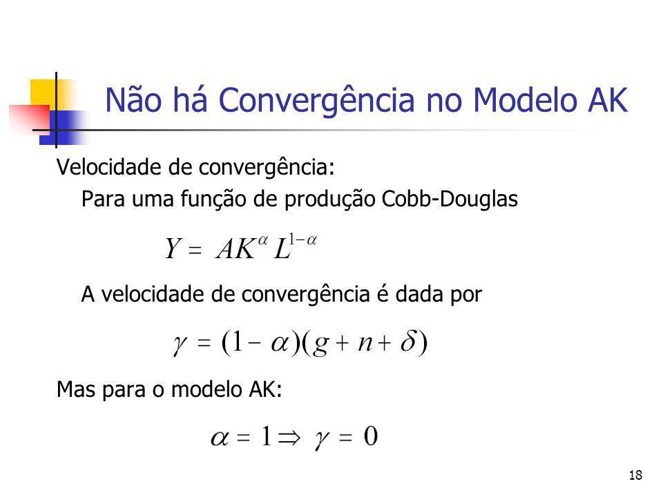 Não há Convergência no Modelo AK