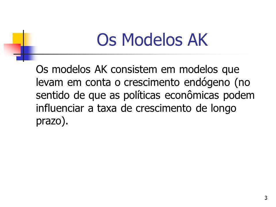 Os Modelos AK