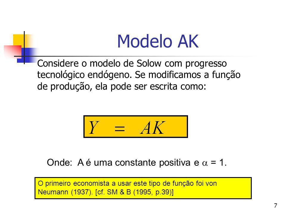 Modelo AK Considere o modelo de Solow com progresso tecnológico endógeno. Se modificamos a função de produção, ela pode ser escrita como: