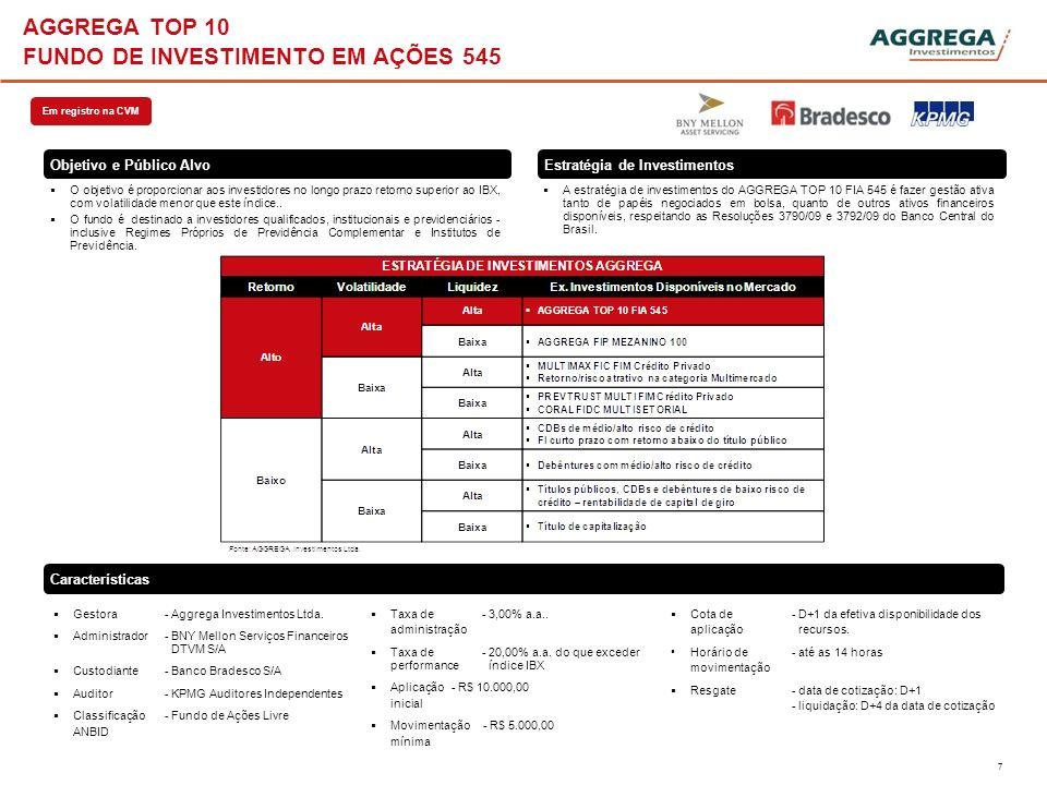 AGGREGA TOP 10 FUNDO DE INVESTIMENTO EM AÇÕES 545