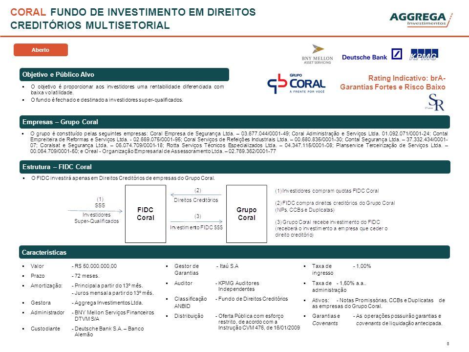 CORAL FUNDO DE INVESTIMENTO EM DIREITOS CREDITÓRIOS MULTISETORIAL