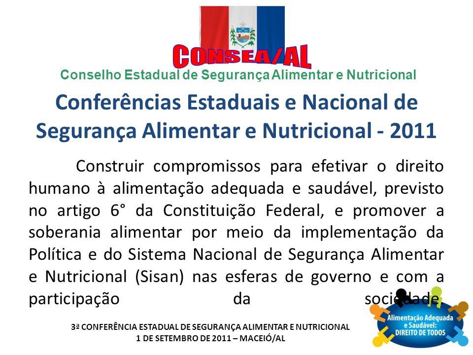Conferências Estaduais e Nacional de Segurança Alimentar e Nutricional - 2011