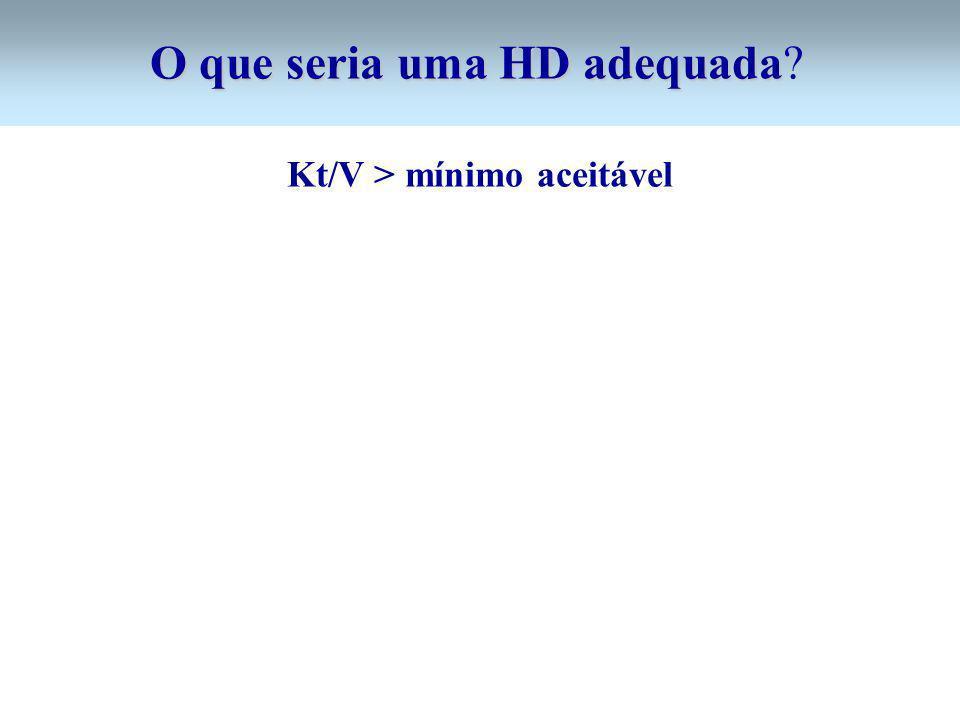 Kt/V > mínimo aceitável