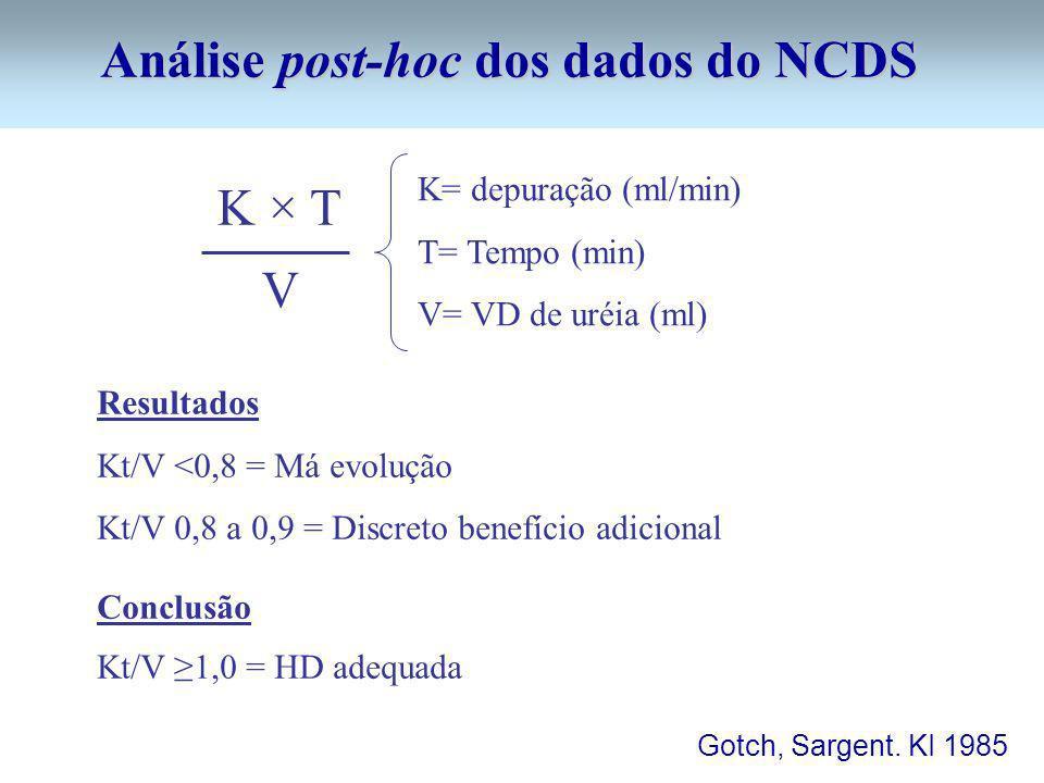 Análise post-hoc dos dados do NCDS