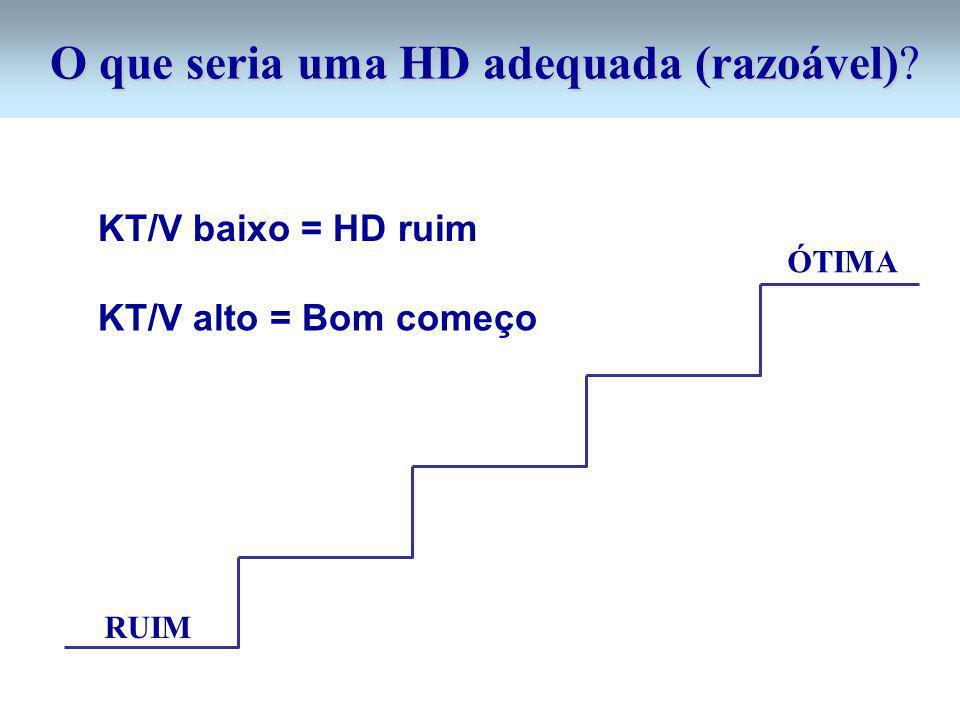 O que seria uma HD adequada (razoável)