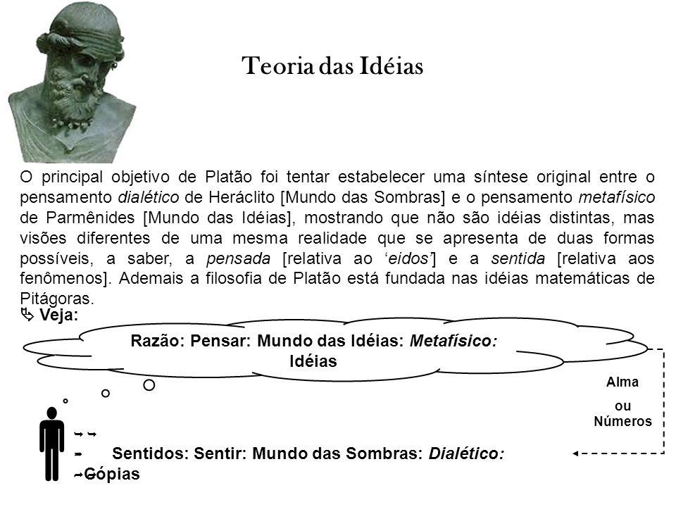Ideias De Platão ~ PLATÃO u201co nascimento da raz u00e3o ocidental u201d ppt carregar