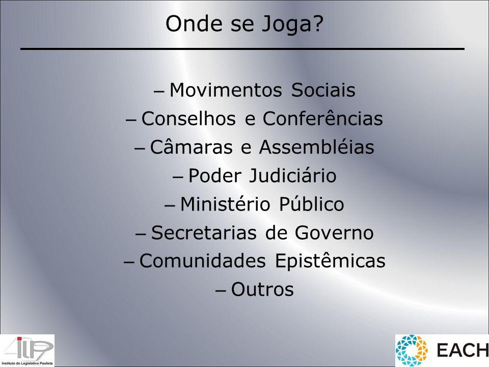 Onde se Joga Movimentos Sociais Conselhos e Conferências