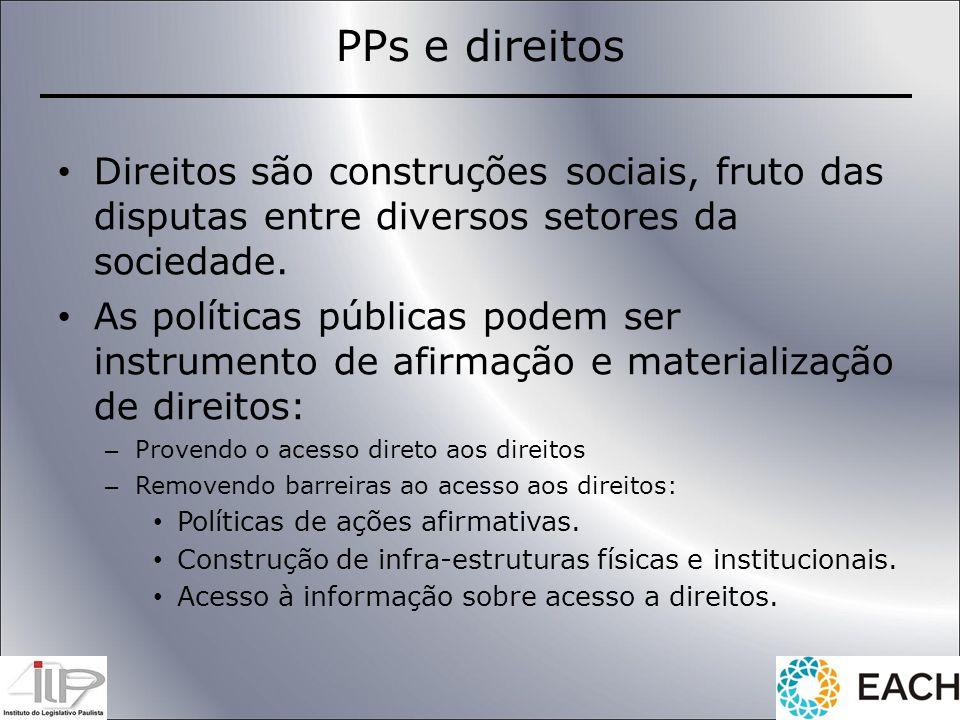 PPs e direitos Direitos são construções sociais, fruto das disputas entre diversos setores da sociedade.