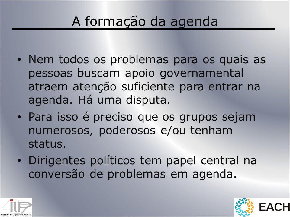 A formação da agenda