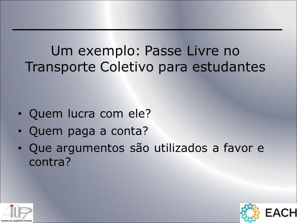 Um exemplo: Passe Livre no Transporte Coletivo para estudantes