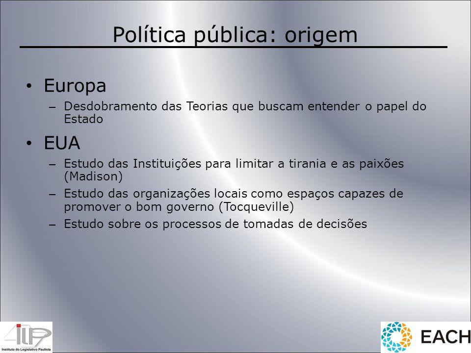 Política pública: origem