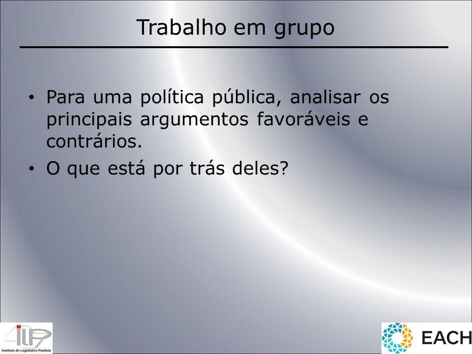 Trabalho em grupo Para uma política pública, analisar os principais argumentos favoráveis e contrários.