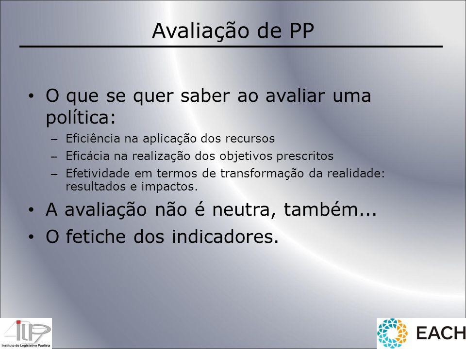 Avaliação de PP O que se quer saber ao avaliar uma política: