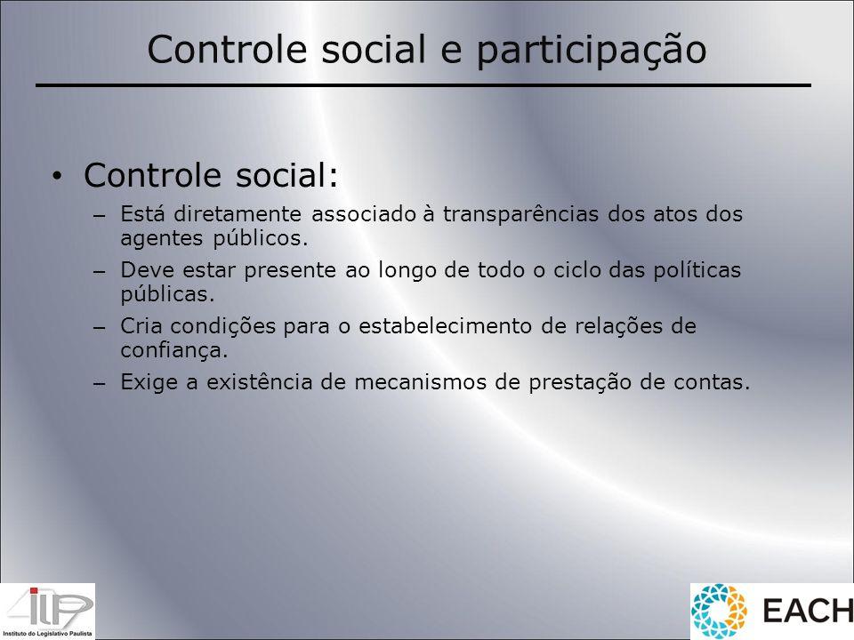 Controle social e participação