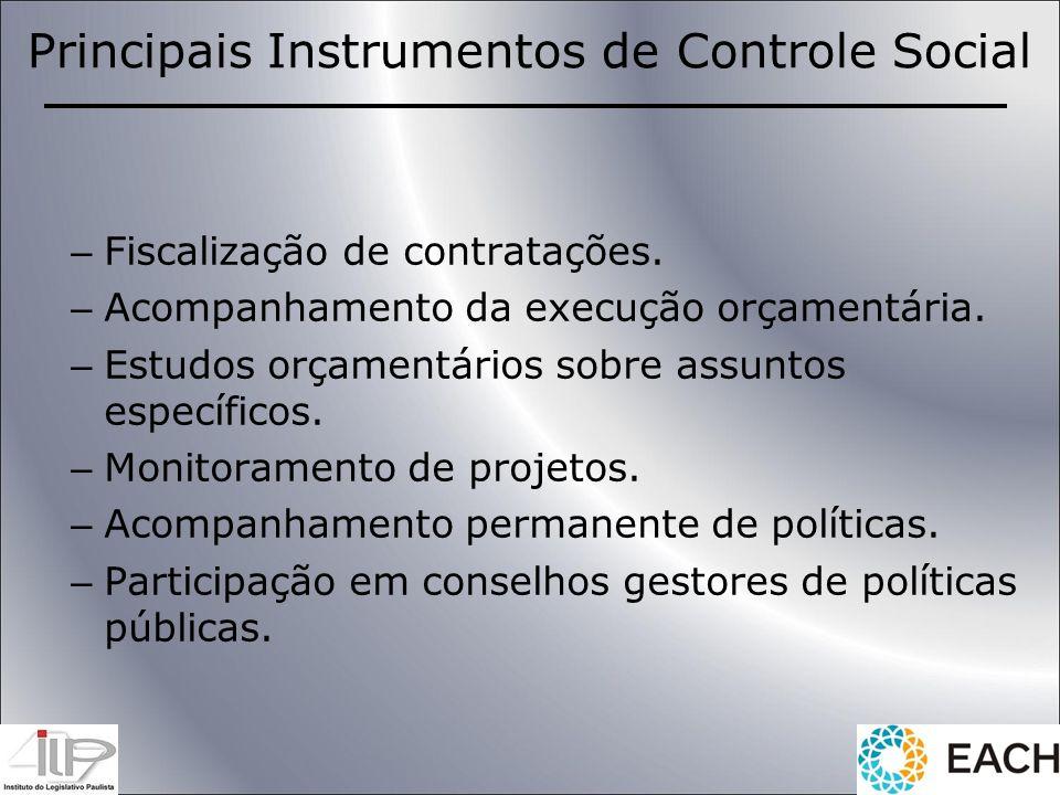 Principais Instrumentos de Controle Social