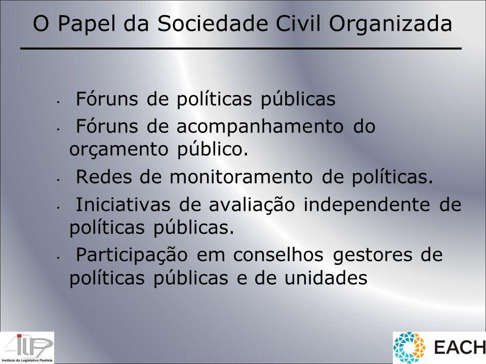 O Papel da Sociedade Civil Organizada