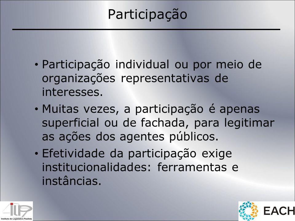 Participação Participação individual ou por meio de organizações representativas de interesses.