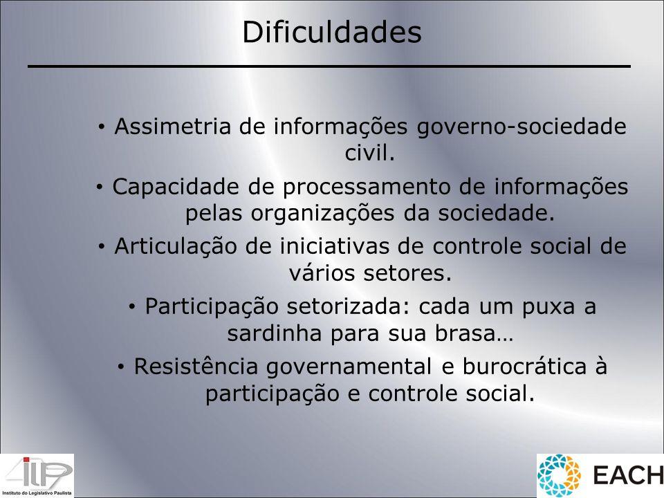 Dificuldades Assimetria de informações governo-sociedade civil.