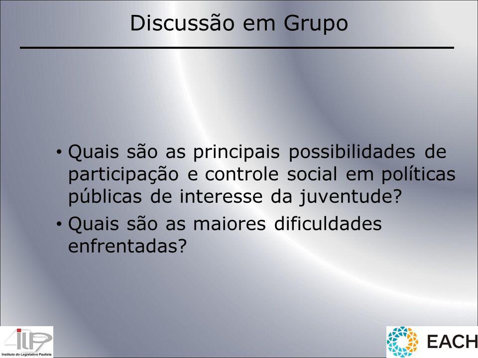 Discussão em Grupo Quais são as principais possibilidades de participação e controle social em políticas públicas de interesse da juventude
