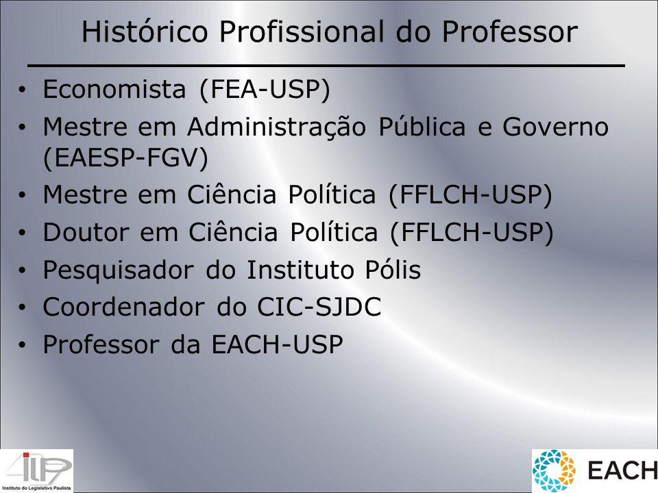 Histórico Profissional do Professor