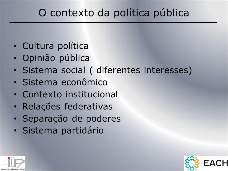 O contexto da política pública