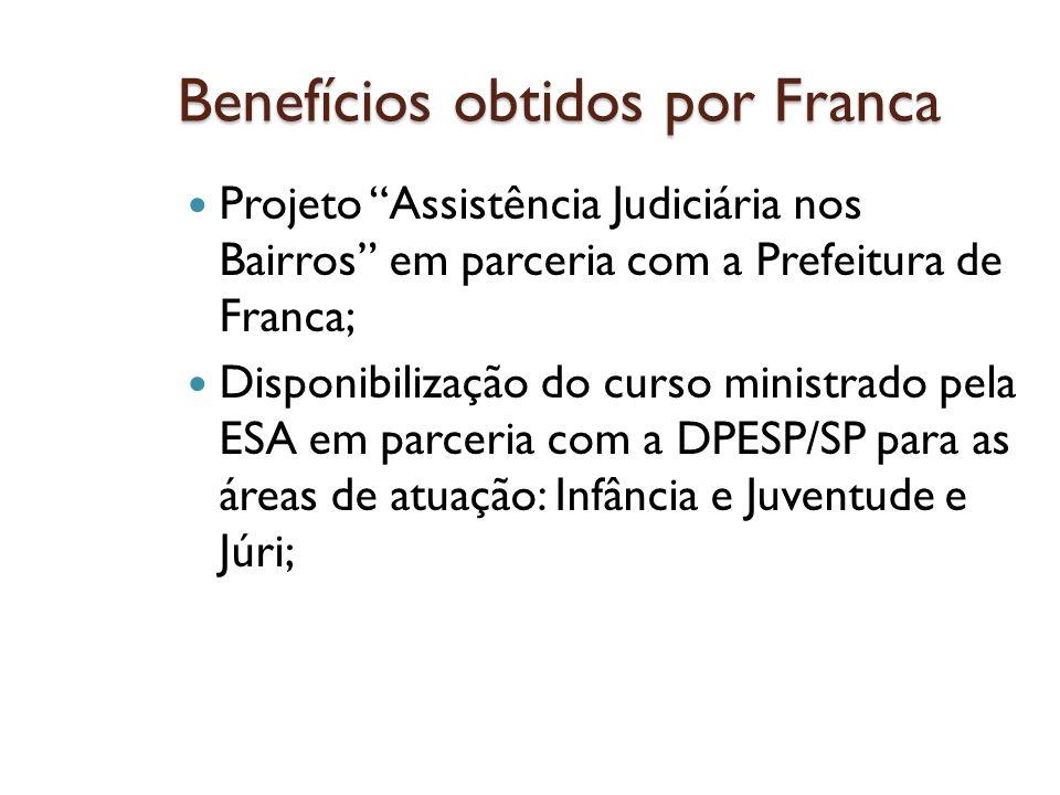 Benefícios obtidos por Franca