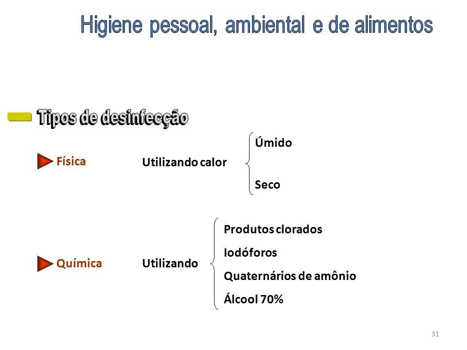 Well-known Elaboração - Mesa Boas Práticas POPs. - ppt carregar DG34