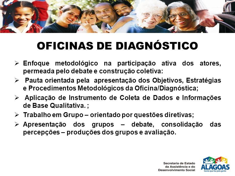 OFICINAS DE DIAGNÓSTICO