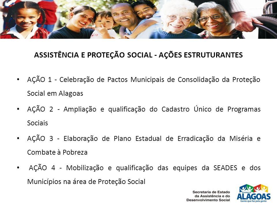 ASSISTÊNCIA E PROTEÇÃO SOCIAL - AÇÕES ESTRUTURANTES