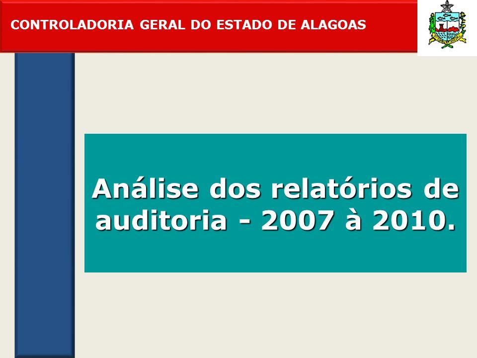 Análise dos relatórios de auditoria - 2007 à 2010.