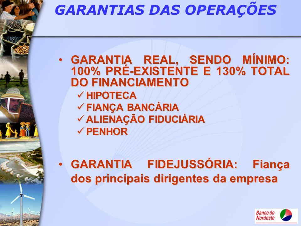 GARANTIAS DAS OPERAÇÕES