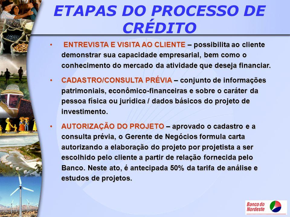 ETAPAS DO PROCESSO DE CRÉDITO