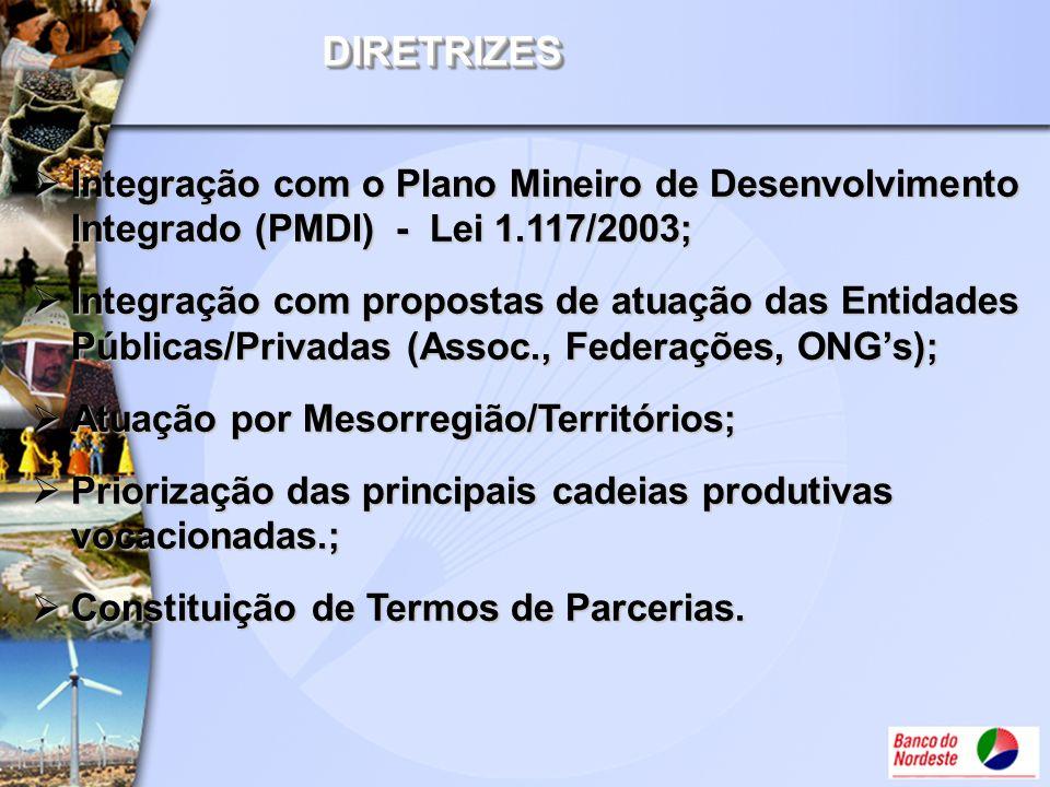 DIRETRIZES Integração com o Plano Mineiro de Desenvolvimento Integrado (PMDI) - Lei 1.117/2003;