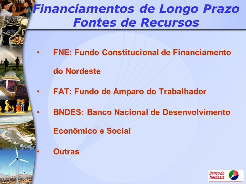 Financiamentos de Longo Prazo Fontes de Recursos