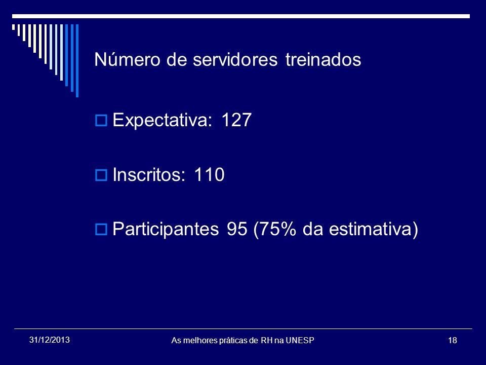 Número de servidores treinados