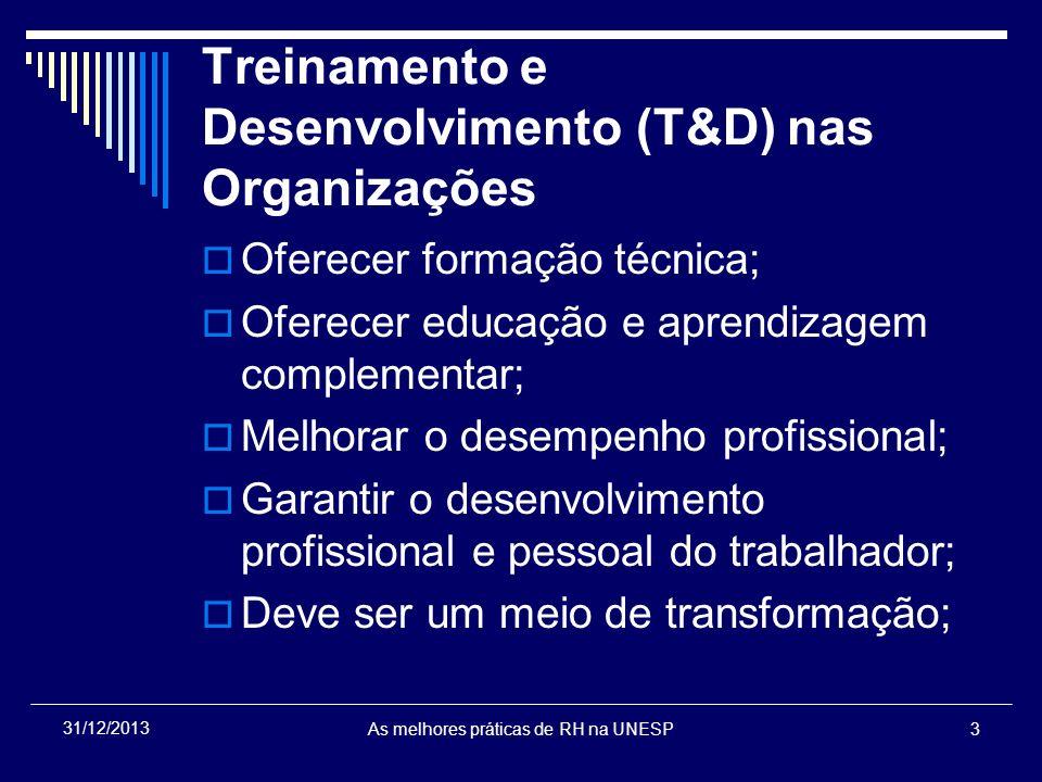 Treinamento e Desenvolvimento (T&D) nas Organizações