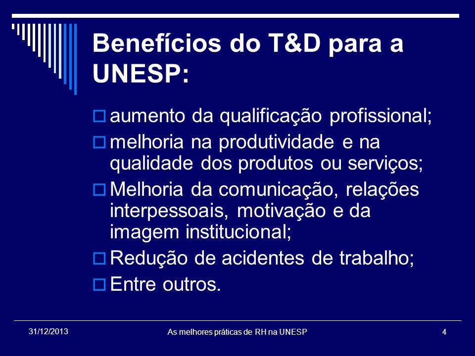 Benefícios do T&D para a UNESP: