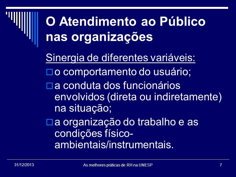 O Atendimento ao Público nas organizações